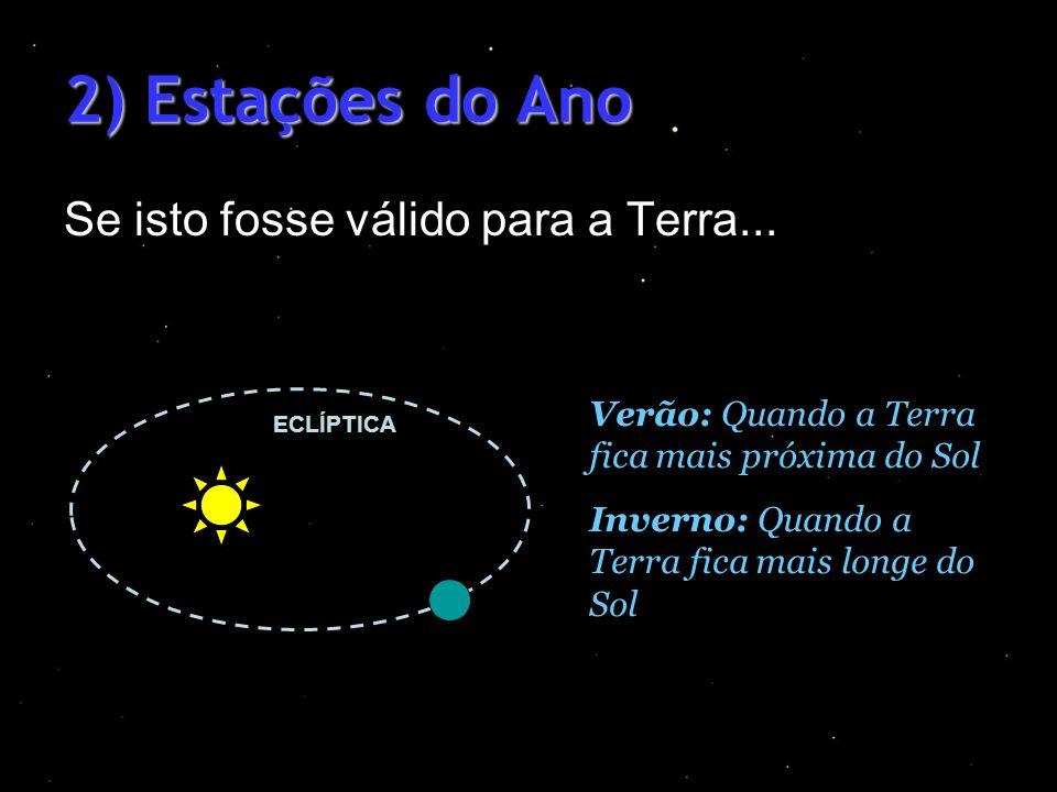 2) Estações do Ano Se isto fosse válido para a Terra... Verão: Quando a Terra fica mais próxima do Sol Inverno: Quando a Terra fica mais longe do Sol