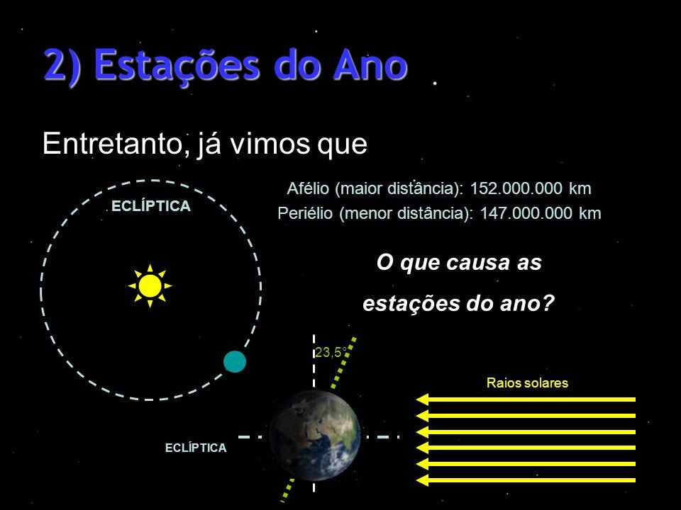 2) Estações do Ano Entretanto, já vimos que O que causa as estações do ano? Afélio (maior distância): 152.000.000 km Periélio (menor distância): 147.0