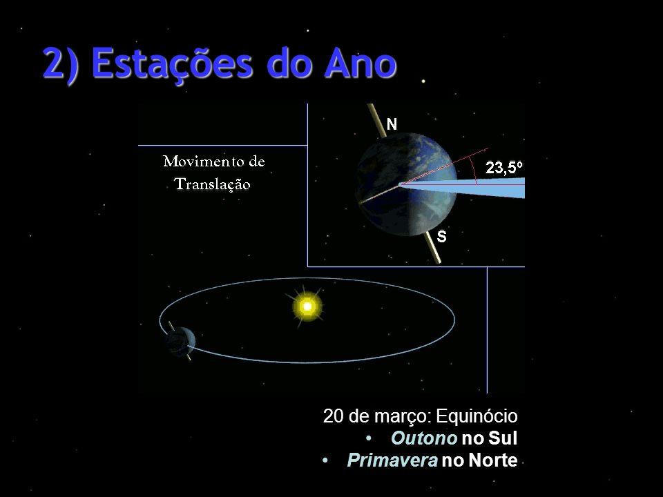 2) Estações do Ano 20 de março: Equinócio Outono no Sul Primavera no Norte