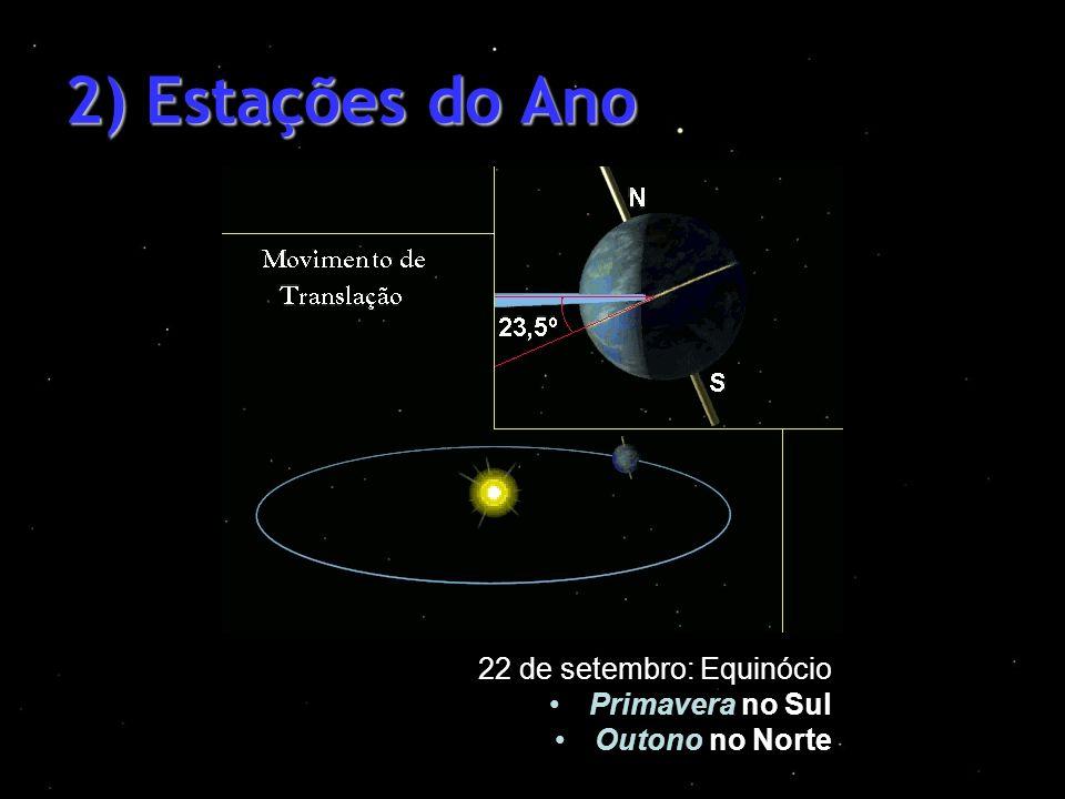 2) Estações do Ano 22 de setembro: Equinócio Primavera no Sul Outono no Norte