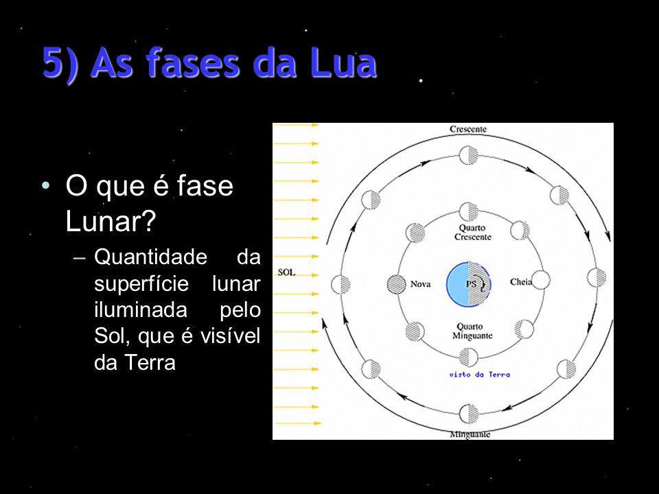5) As fases da Lua O que é fase Lunar? –Quantidade da superfície lunar iluminada pelo Sol, que é visível da Terra
