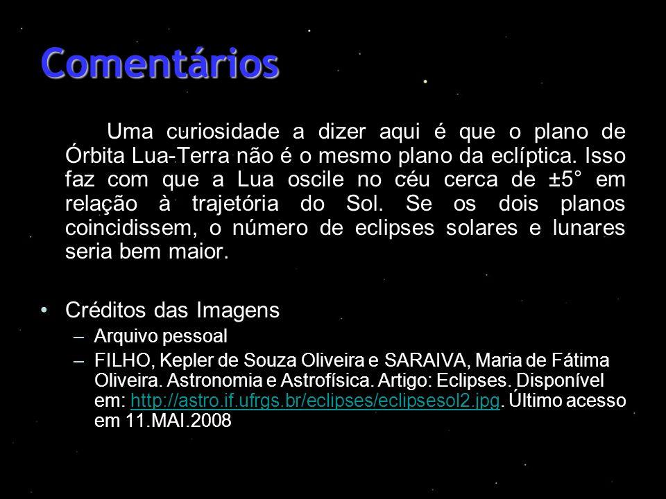 Comentários Uma curiosidade a dizer aqui é que o plano de Órbita Lua-Terra não é o mesmo plano da eclíptica. Isso faz com que a Lua oscile no céu cerc