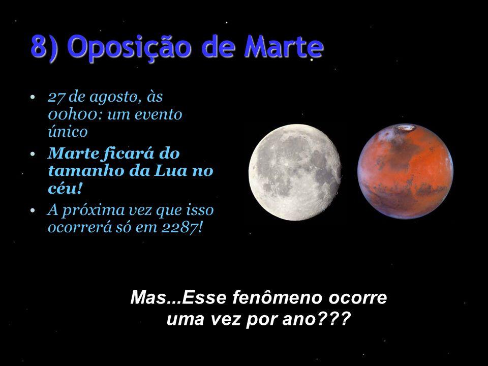 8) Oposição de Marte 27 de agosto, às 00h00: um evento único Marte ficará do tamanho da Lua no céu! A próxima vez que isso ocorrerá só em 2287! Mas...