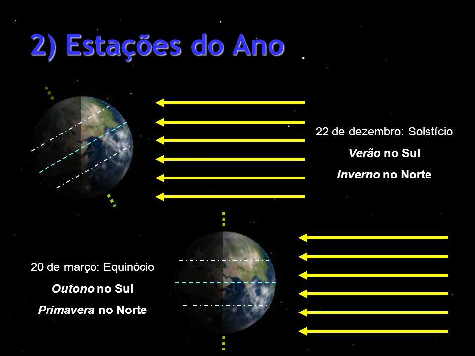 2) Estações do Ano 22 de dezembro: Solstício Verão no Sul Inverno no Norte 20 de março: Equinócio Outono no Sul Primavera no Norte