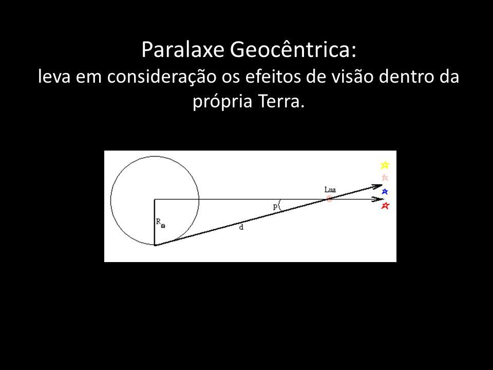 Paralaxe Geocêntrica: leva em consideração os efeitos de visão dentro da própria Terra.