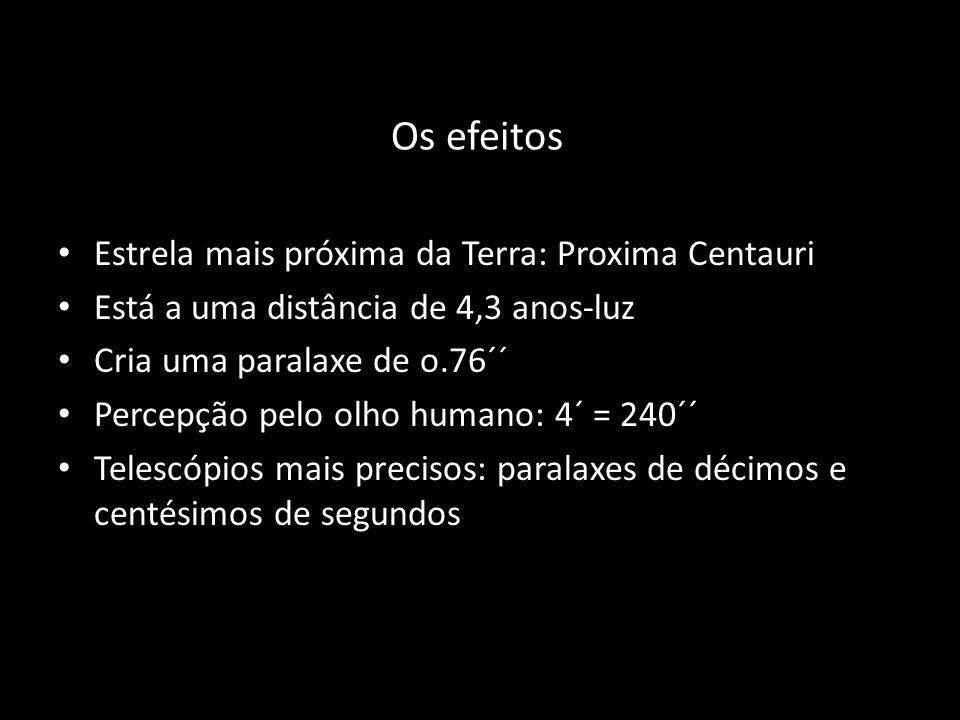 Os efeitos Estrela mais próxima da Terra: Proxima Centauri Está a uma distância de 4,3 anos-luz Cria uma paralaxe de o.76´´ Percepção pelo olho humano: 4´ = 240´´ Telescópios mais precisos: paralaxes de décimos e centésimos de segundos