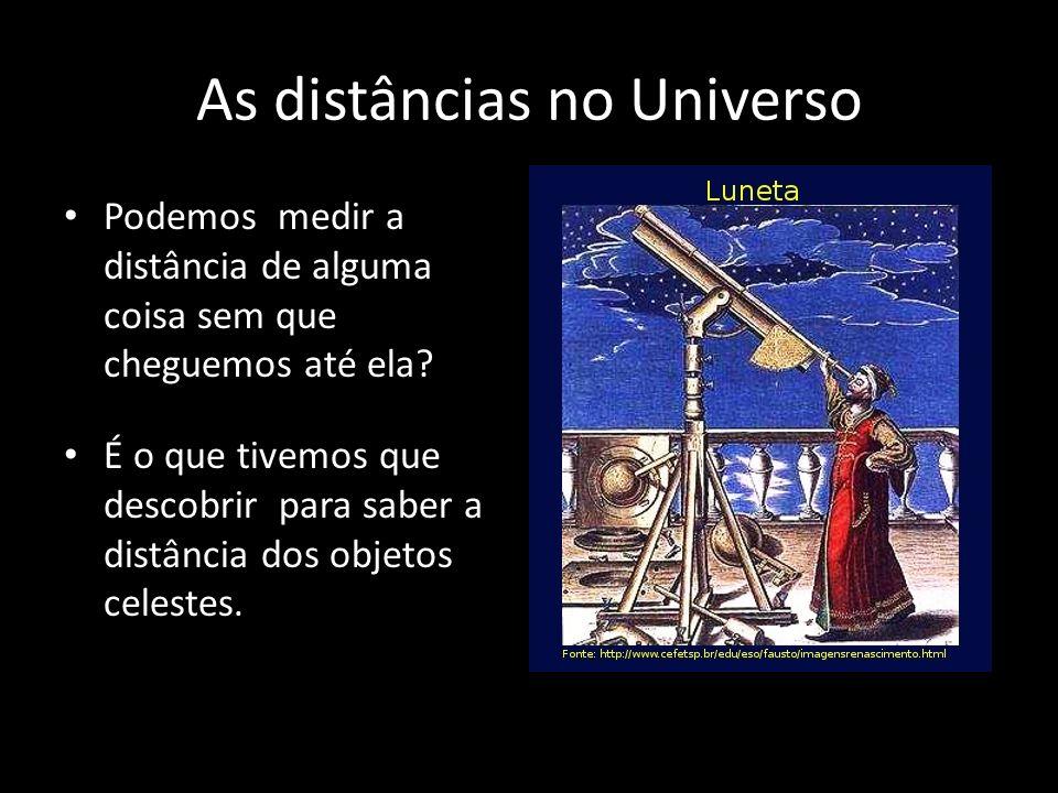 As distâncias no Universo Podemos medir a distância de alguma coisa sem que cheguemos até ela.