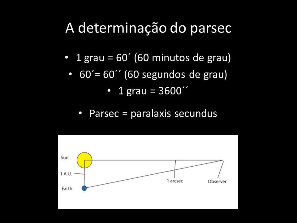 A determinação do parsec 1 grau = 60´ (60 minutos de grau) 60´= 60´´ (60 segundos de grau) 1 grau = 3600´´ Parsec = paralaxis secundus