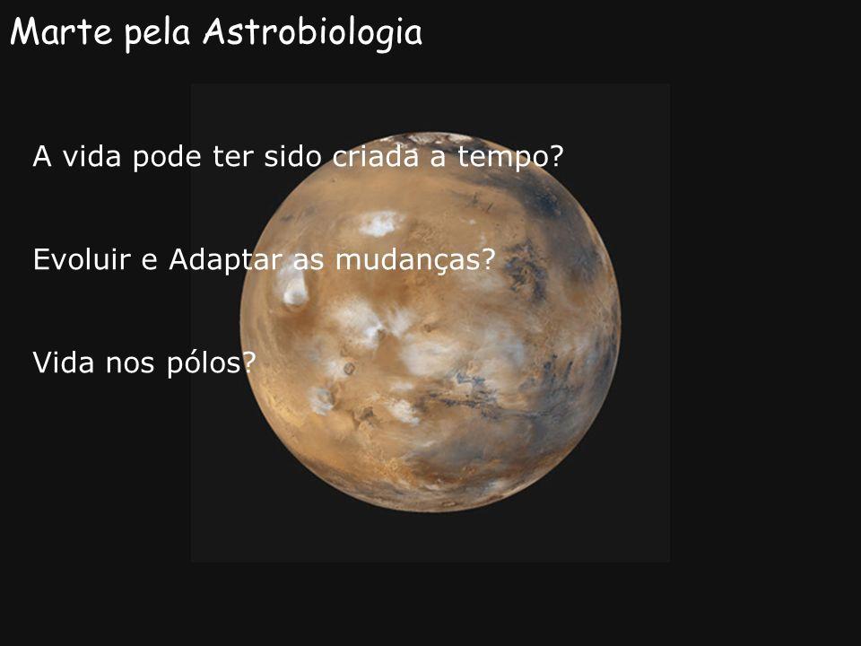 Marte pela Astrobiologia A vida pode ter sido criada a tempo? Evoluir e Adaptar as mudanças? Vida nos pólos?