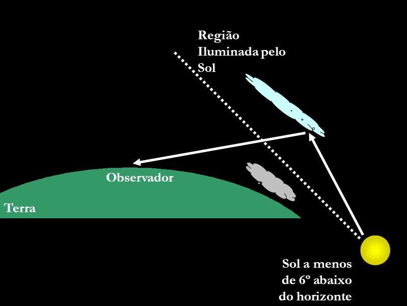 Terra Observador Região Iluminada pelo Sol Sol a menos de 6º abaixo do horizonte