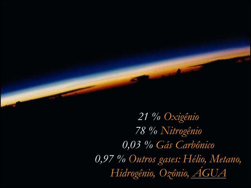 21 % Oxigênio 78 % Nitrogênio 0,03 % Gás Carbônico 0,97 % Outros gases: Hélio, Metano, Hidrogênio, Ozônio, ÁGUA
