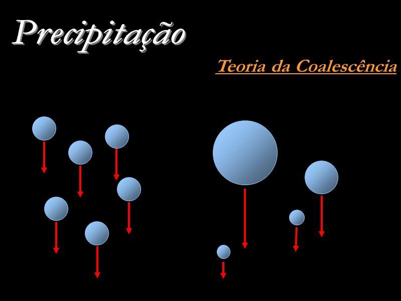 Teoria da Coalescência