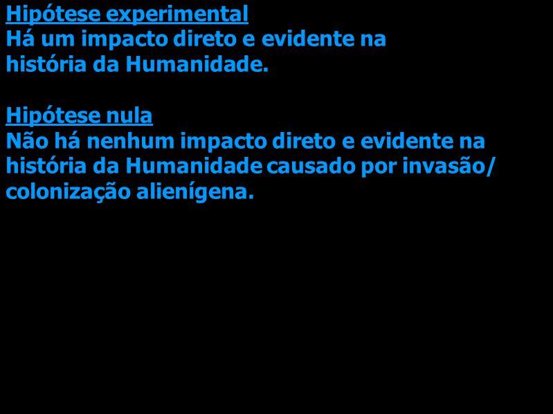 Hipótese experimental Há um impacto direto e evidente na história da Humanidade. Hipótese nula Não há nenhum impacto direto e evidente na história da