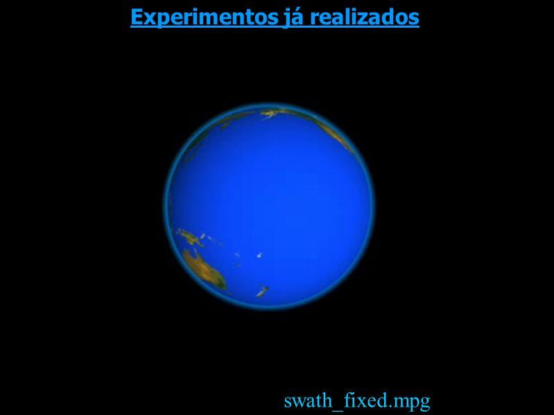 Experimentos já realizados swath_fixed.mpg