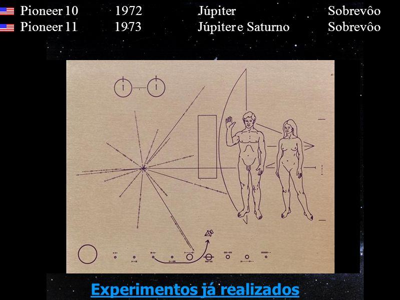 Pioneer 10 1972 Júpiter Sobrevôo Pioneer 11 1973 Júpiter e Saturno Sobrevôo Experimentos já realizados