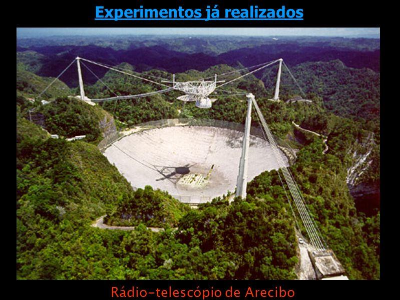 Rádio-telescópio de Arecibo Experimentos já realizados