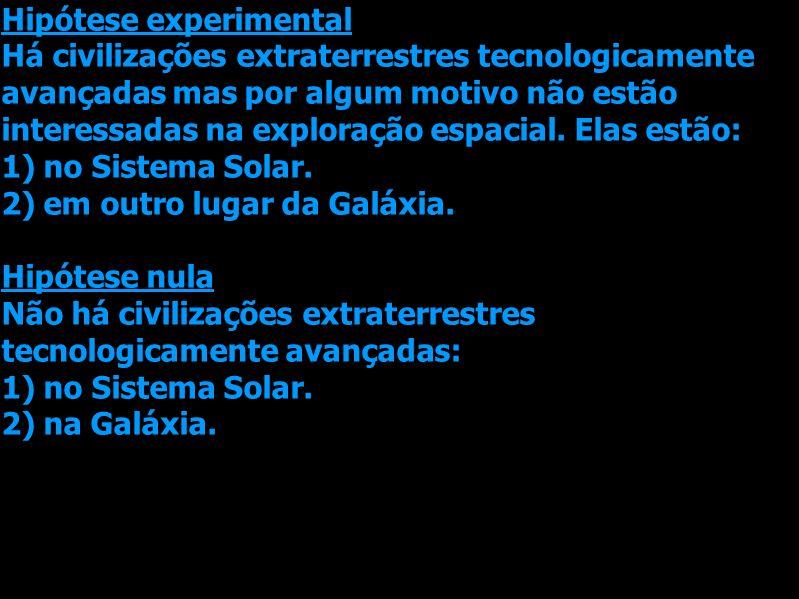 Hipótese experimental Há civilizações extraterrestres tecnologicamente avançadas mas por algum motivo não estão interessadas na exploração espacial. E