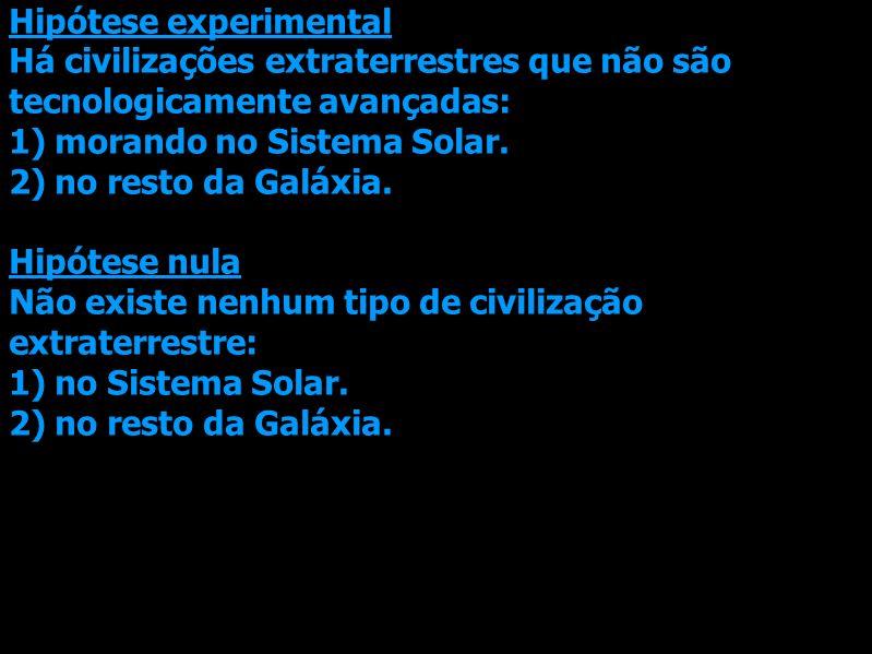 Hipótese experimental Há civilizações extraterrestres que não são tecnologicamente avançadas: 1) morando no Sistema Solar. 2) no resto da Galáxia. Hip