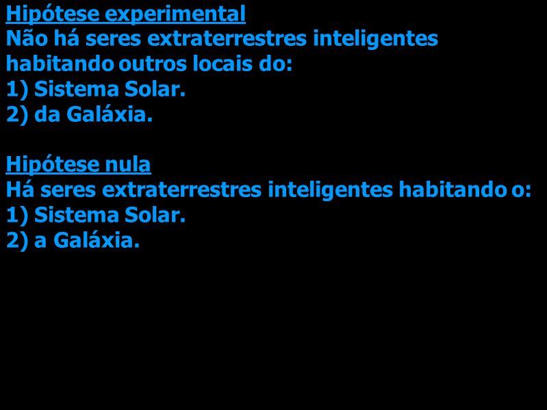 Hipótese experimental Não há seres extraterrestres inteligentes habitando outros locais do: 1) Sistema Solar. 2) da Galáxia. Hipótese nula Há seres ex
