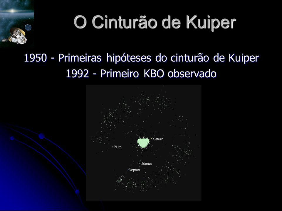 O Cinturão de Kuiper 1950 - Primeiras hipóteses do cinturão de Kuiper 1992 - Primeiro KBO observado