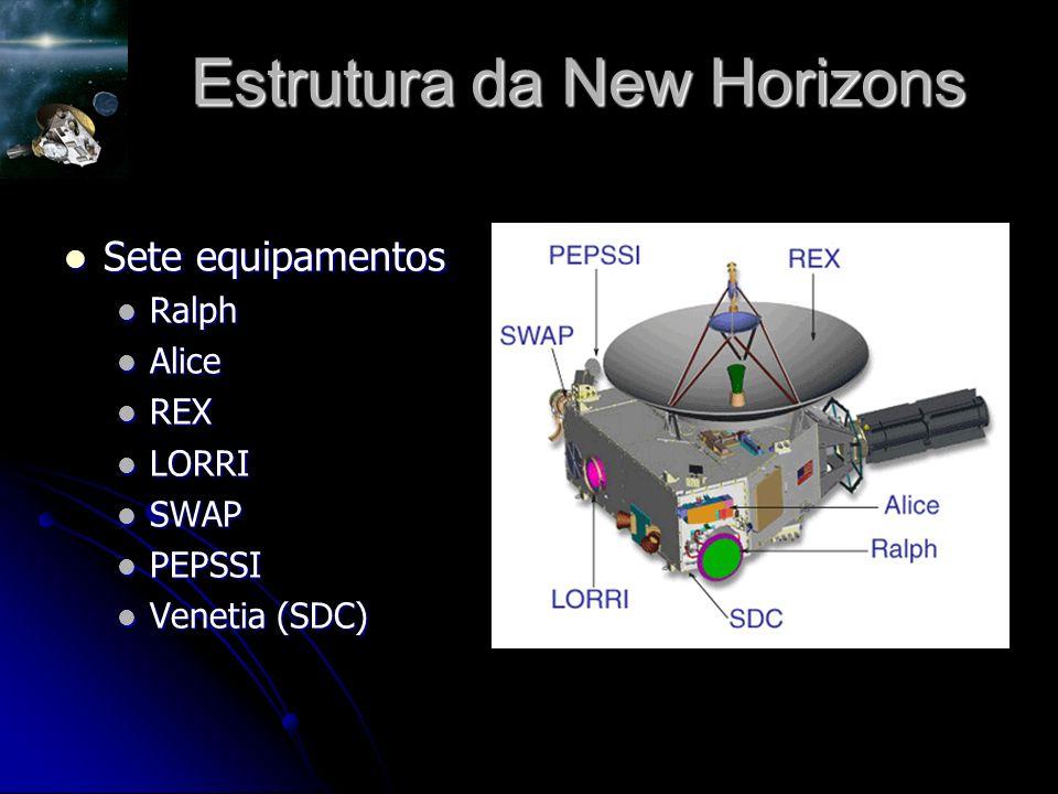 Estrutura da New Horizons Sete equipamentos Sete equipamentos Ralph Ralph Alice Alice REX REX LORRI LORRI SWAP SWAP PEPSSI PEPSSI Venetia (SDC) Venetia (SDC)