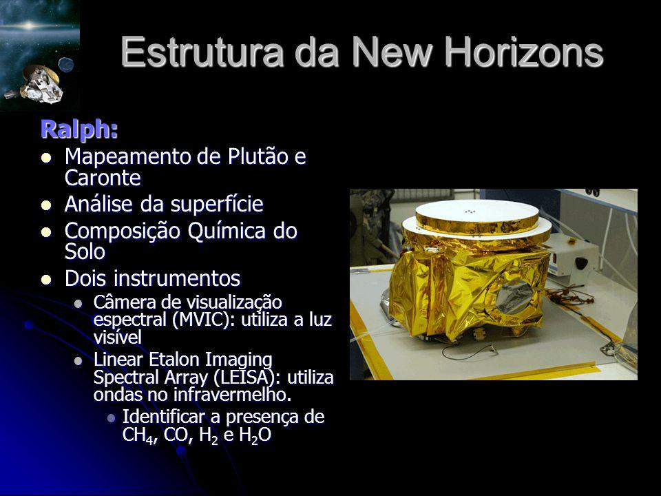 Estrutura da New Horizons Ralph: Mapeamento de Plutão e Caronte Mapeamento de Plutão e Caronte Análise da superfície Análise da superfície Composição Química do Solo Composição Química do Solo Dois instrumentos Dois instrumentos Câmera de visualização espectral (MVIC): utiliza a luz visível Câmera de visualização espectral (MVIC): utiliza a luz visível Linear Etalon Imaging Spectral Array (LEISA): utiliza ondas no infravermelho.