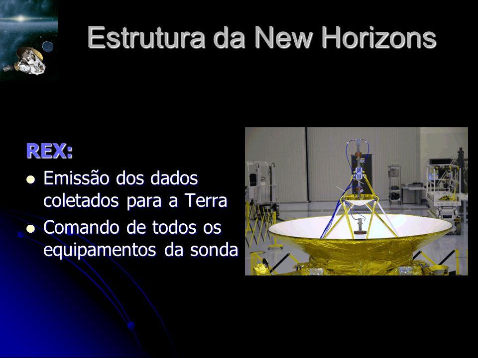 Estrutura da New Horizons REX: Emissão dos dados coletados para a Terra Emissão dos dados coletados para a Terra Comando de todos os equipamentos da sonda Comando de todos os equipamentos da sonda