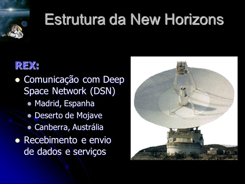 Estrutura da New Horizons REX: Comunicação com Deep Space Network (DSN) Comunicação com Deep Space Network (DSN) Madrid, Espanha Madrid, Espanha Deserto de Mojave Deserto de Mojave Canberra, Austrália Canberra, Austrália Recebimento e envio de dados e serviços Recebimento e envio de dados e serviços