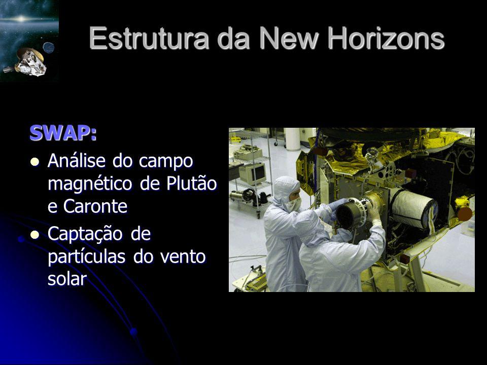 Estrutura da New Horizons SWAP: Análise do campo magnético de Plutão e Caronte Análise do campo magnético de Plutão e Caronte Captação de partículas do vento solar Captação de partículas do vento solar