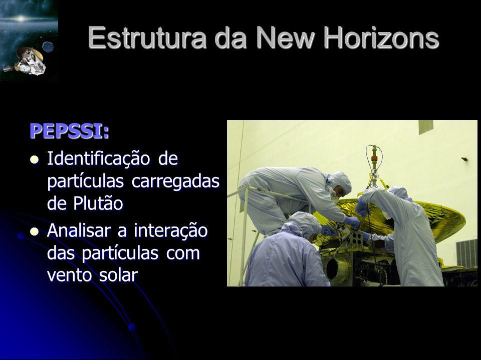 Estrutura da New Horizons PEPSSI: Identificação de partículas carregadas de Plutão Identificação de partículas carregadas de Plutão Analisar a interação das partículas com vento solar Analisar a interação das partículas com vento solar