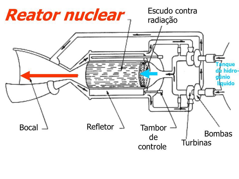 Reator nuclear Escudo contra radiação Tanque de hidro- gênio líquido Bombas Turbinas Refletor Tambor de controle Bocal