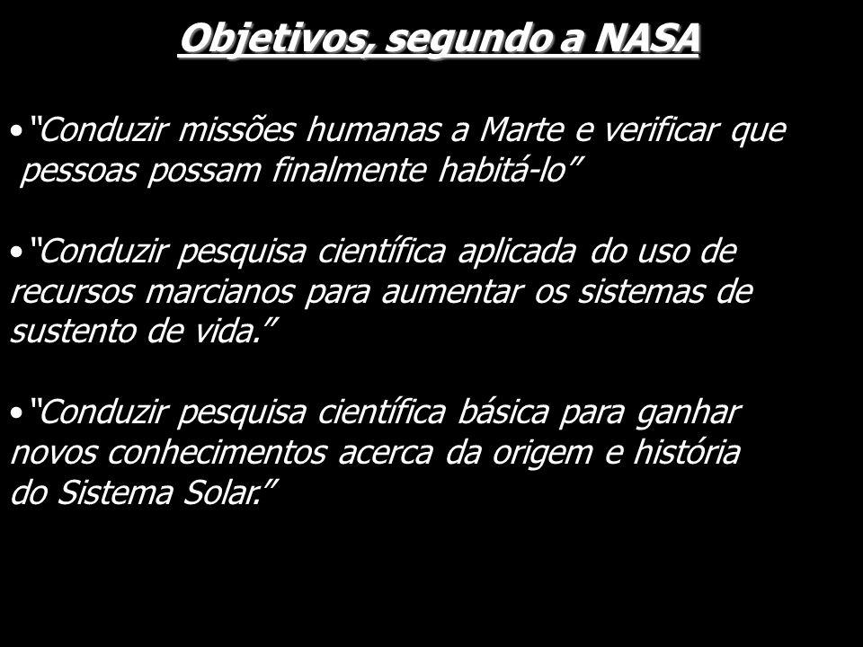 Objetivos, segundo a NASA Objetivos, segundo a NASA Conduzir missões humanas a Marte e verificar que pessoas possam finalmente habitá-lo Conduzir pesq
