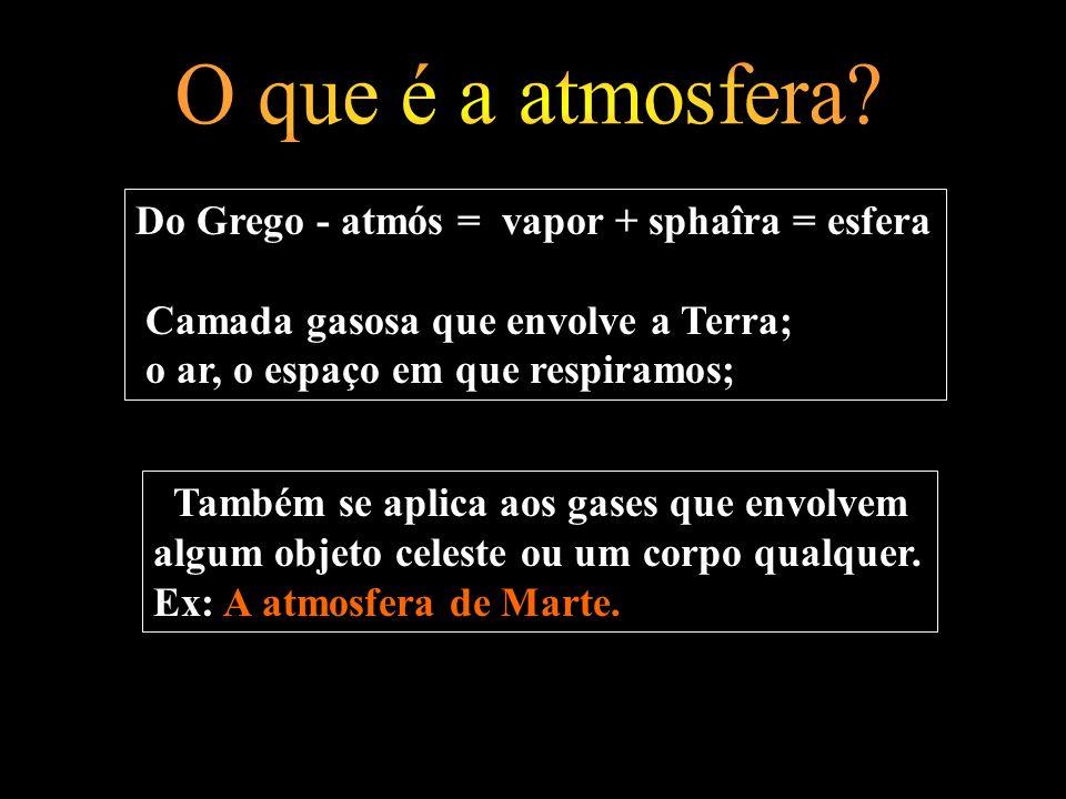 Do Grego - atmós = vapor + sphaîra = esfera Camada gasosa que envolve a Terra; o ar, o espaço em que respiramos; Também se aplica aos gases que envolv