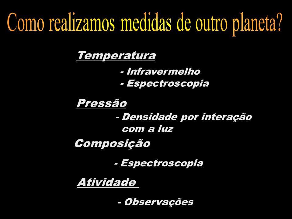 Temperatura - Infravermelho - Espectroscopia Pressão - Densidade por interação com a luz Composição - Espectroscopia Atividade - Observações