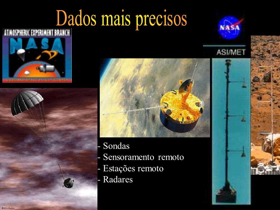 - Sondas - Sensoramento remoto - Estações remoto - Radares