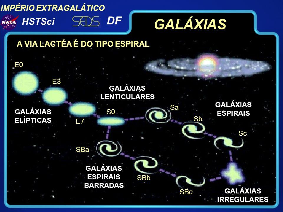 IMPÉRIO EXTRAGALÁTICO DF GALÁXIAS HSTSci GALÁXIAS ELÍPTICAS GALÁXIAS IRREGULARES GALÁXIAS ESPIRAIS BARRADAS GALÁXIAS LENTICULARES GALÁXIAS ESPIRAIS E0