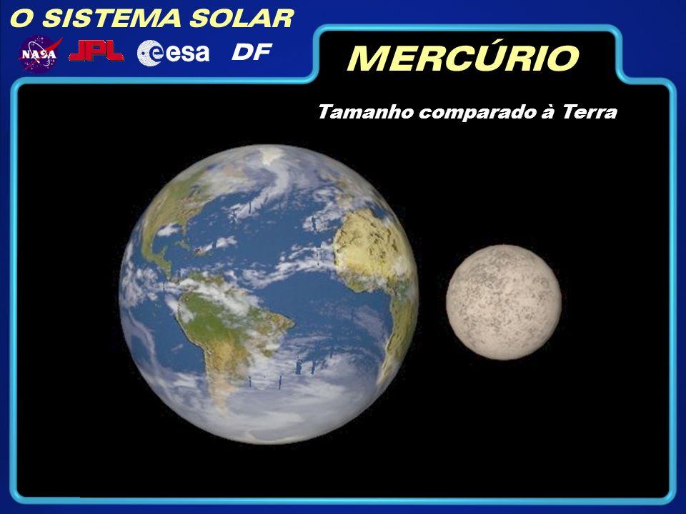O SISTEMA SOLAR DF MERCÚRIO Tamanho comparado à Terra