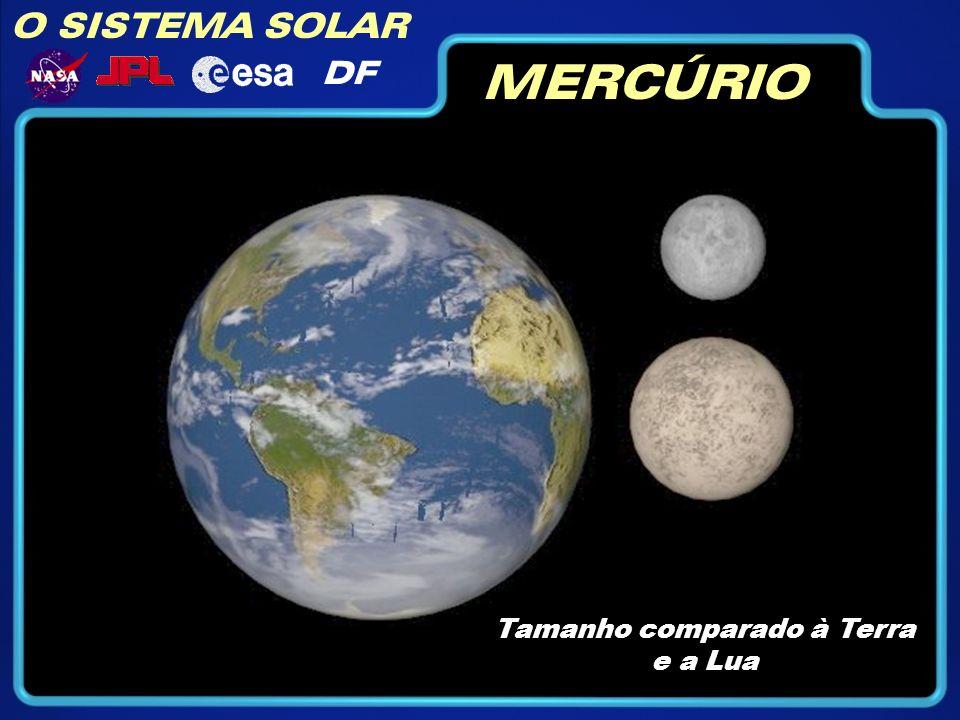 O SISTEMA SOLAR DF MERCÚRIO Tamanho comparado à Terra e a Lua