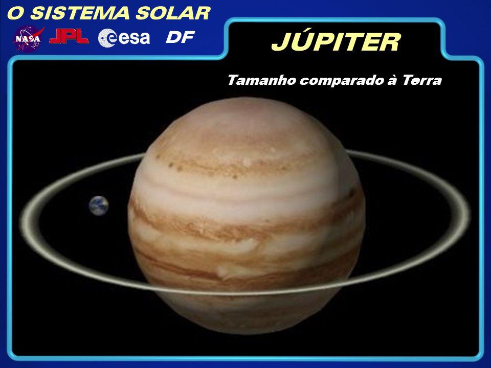 O SISTEMA SOLAR DF JÚPITER Tamanho comparado à Terra