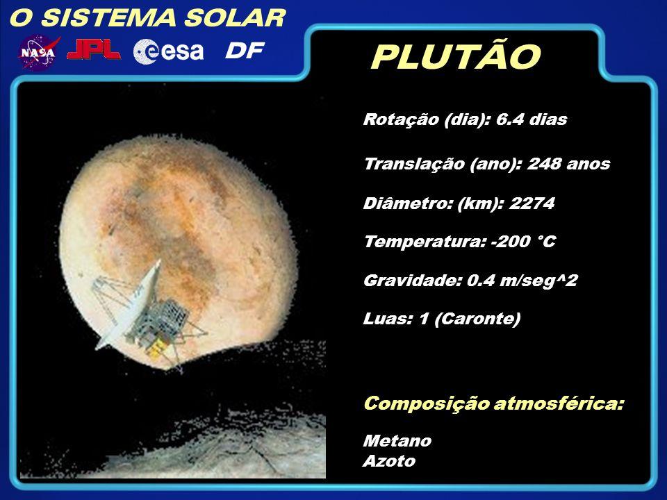 O SISTEMA SOLAR DF PLUTÃO Rotação (dia): 6.4 dias Diâmetro: (km): 2274 Temperatura: -200 °C Gravidade: 0.4 m/seg^2 Composição atmosférica: Metano Azot