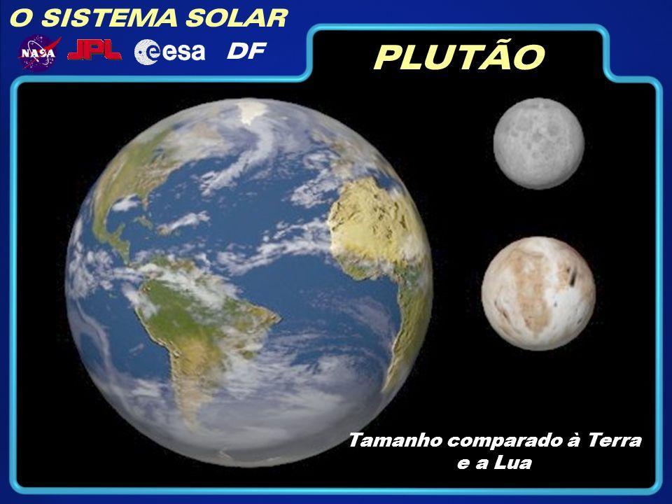 O SISTEMA SOLAR DF PLUTÃO Tamanho comparado à Terra e a Lua