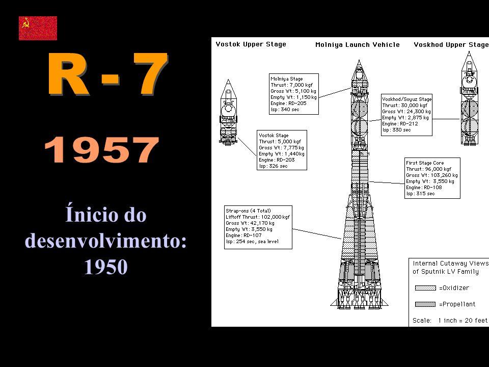 Ínicio do desenvolvimento: 1950