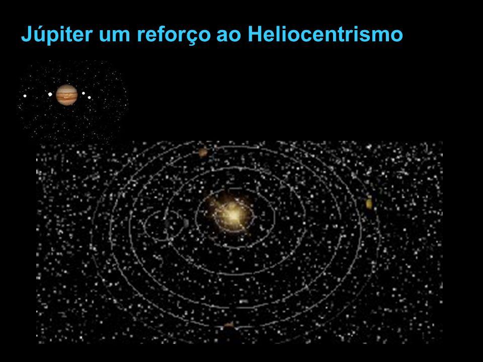 Júpiter um reforço ao Heliocentrismo