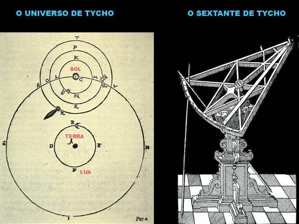 O UNIVERSO DE TYCHOO SEXTANTE DE TYCHO TERRA LUA SOL