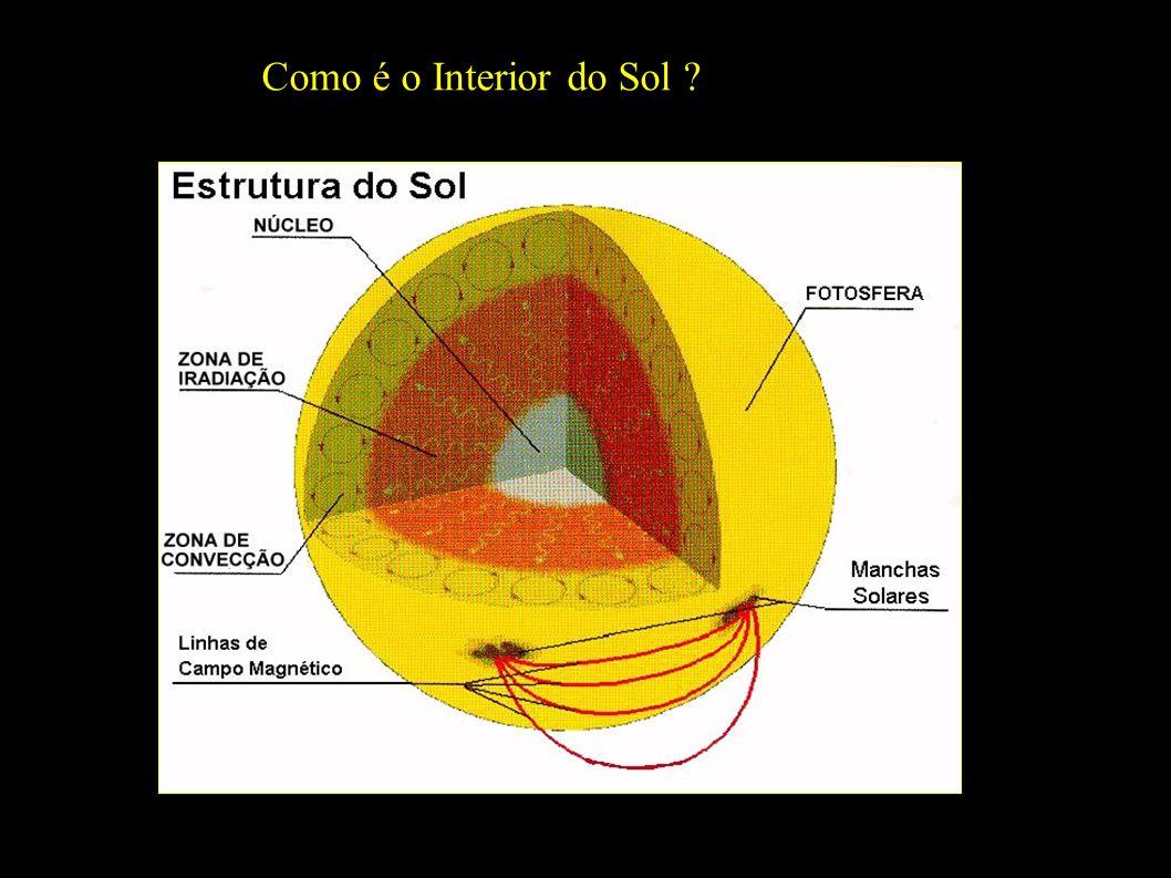 Como é o Interior do Sol ?