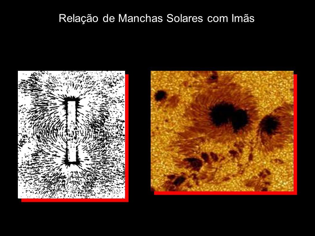 Relação de Manchas Solares com Imãs