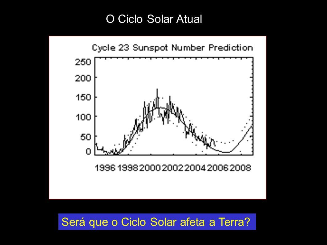 O Ciclo Solar Atual Será que o Ciclo Solar afeta a Terra?