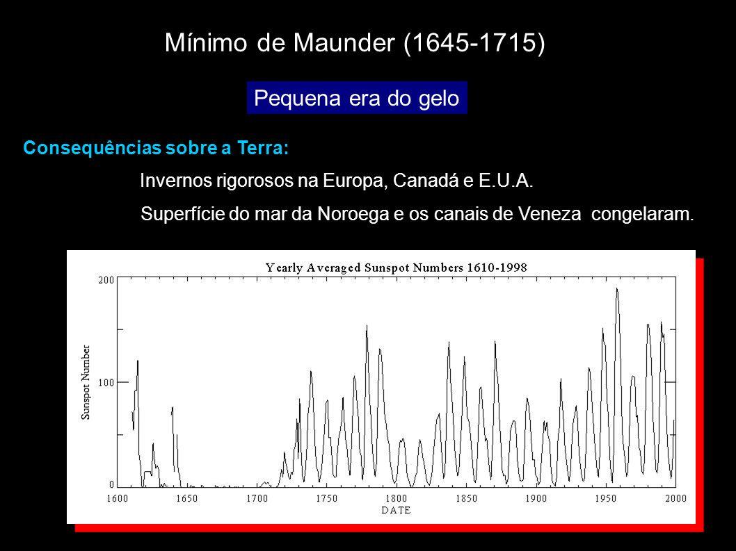 Mínimo de Maunder (1645-1715) Pequena era do gelo Consequências sobre a Terra: Invernos rigorosos na Europa, Canadá e E.U.A. Superfície do mar da Noro