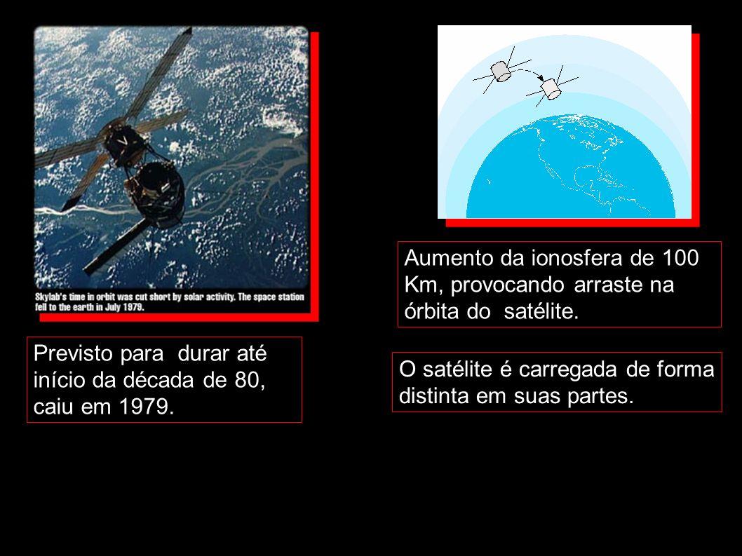 Aumento da ionosfera de 100 Km, provocando arraste na órbita do satélite. O satélite é carregada de forma distinta em suas partes. Previsto para durar