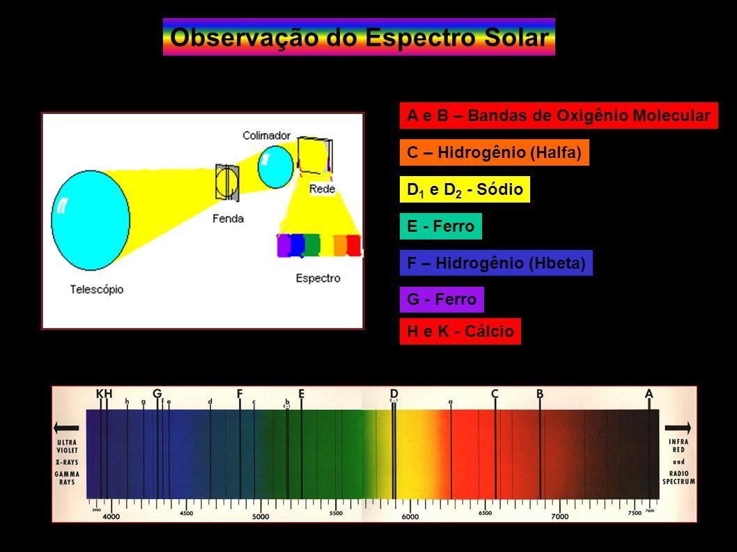 Observação do Espectro Solar A e B – Bandas de Oxigênio Molecular C – Hidrogênio (Halfa) D 1 e D 2 - Sódio E - Ferro F – Hidrogênio (Hbeta) G - Ferro